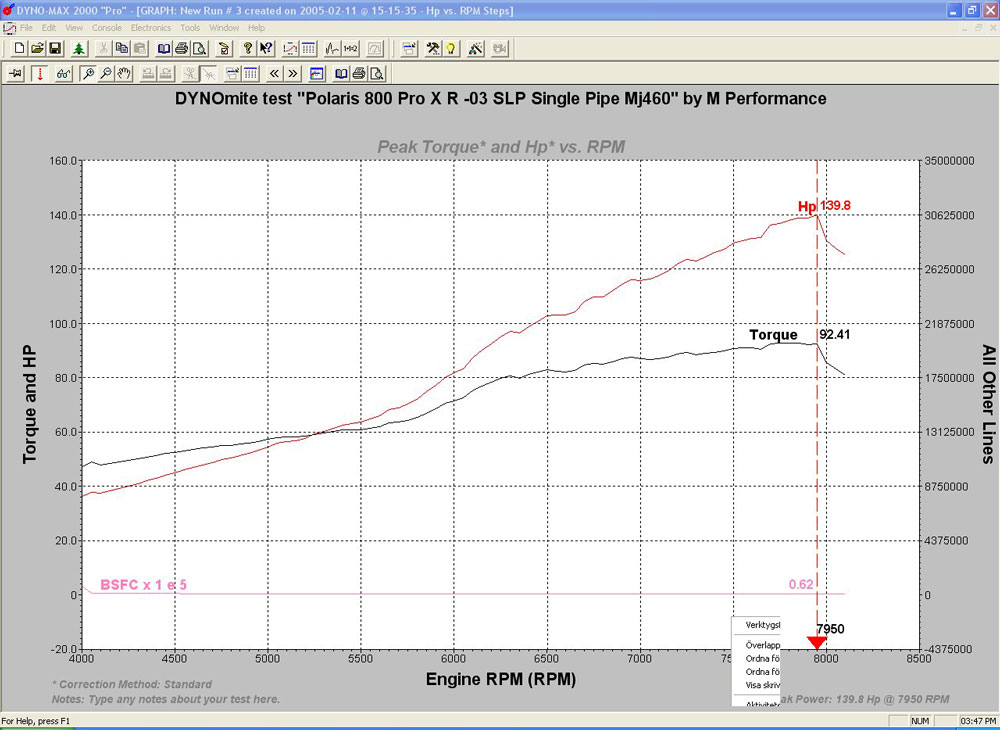 MPerformance fusion 600 ho 2006 RMK 800 144 03 Slp Twin Pipes – Rotax 600 Engine Diagram