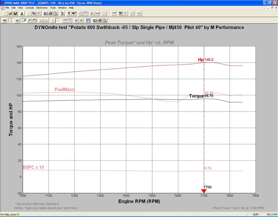 MPerformance fusion 600 ho 2006 RMK 800 144 03 Slp Twin Pipes – Rotax 450 Engine Diagram